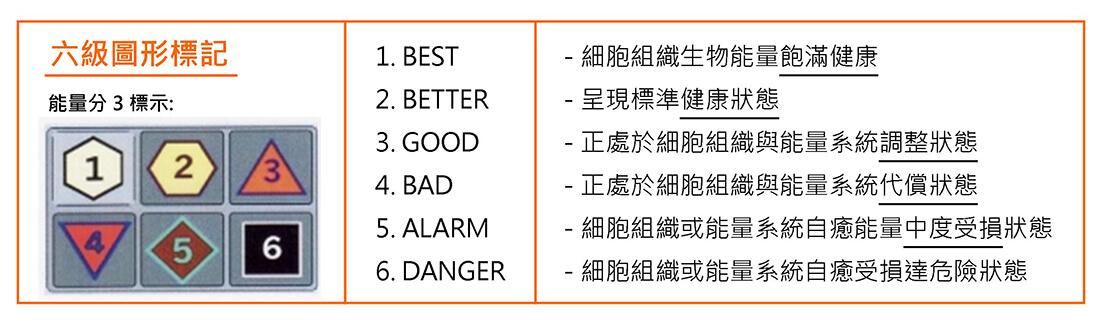 3-6-bri-chart