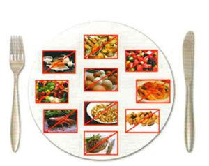 食物敏感測試